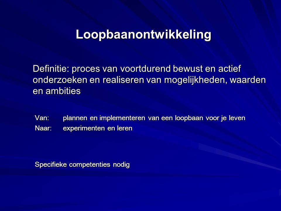 Loopbaancompetenties KwaliteitenreflectieMotievenreflectieWerkexploratieLoopbaansturingNetwerken