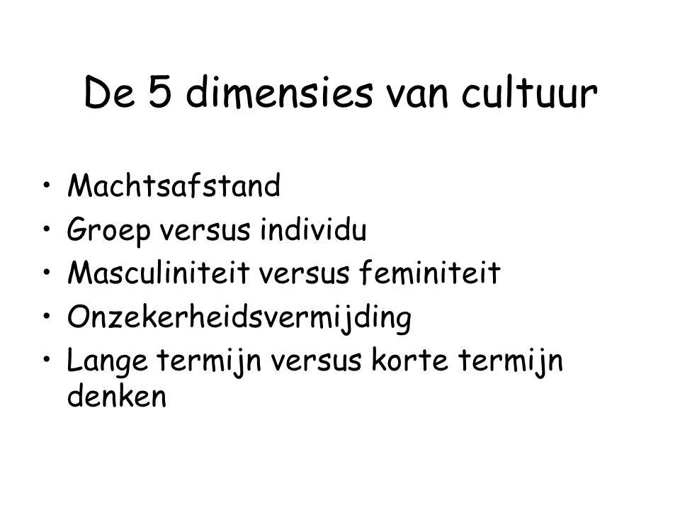 De 5 dimensies van cultuur •Machtsafstand •Groep versus individu •Masculiniteit versus feminiteit •Onzekerheidsvermijding •Lange termijn versus korte