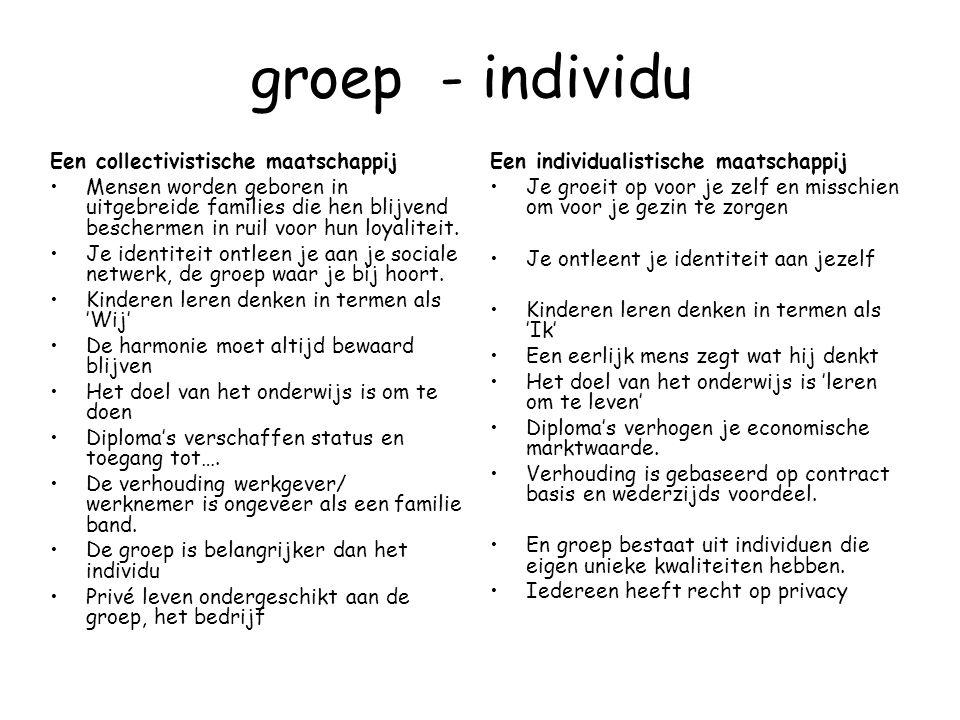 groep - individu Een collectivistische maatschappij •Mensen worden geboren in uitgebreide families die hen blijvend beschermen in ruil voor hun loyali