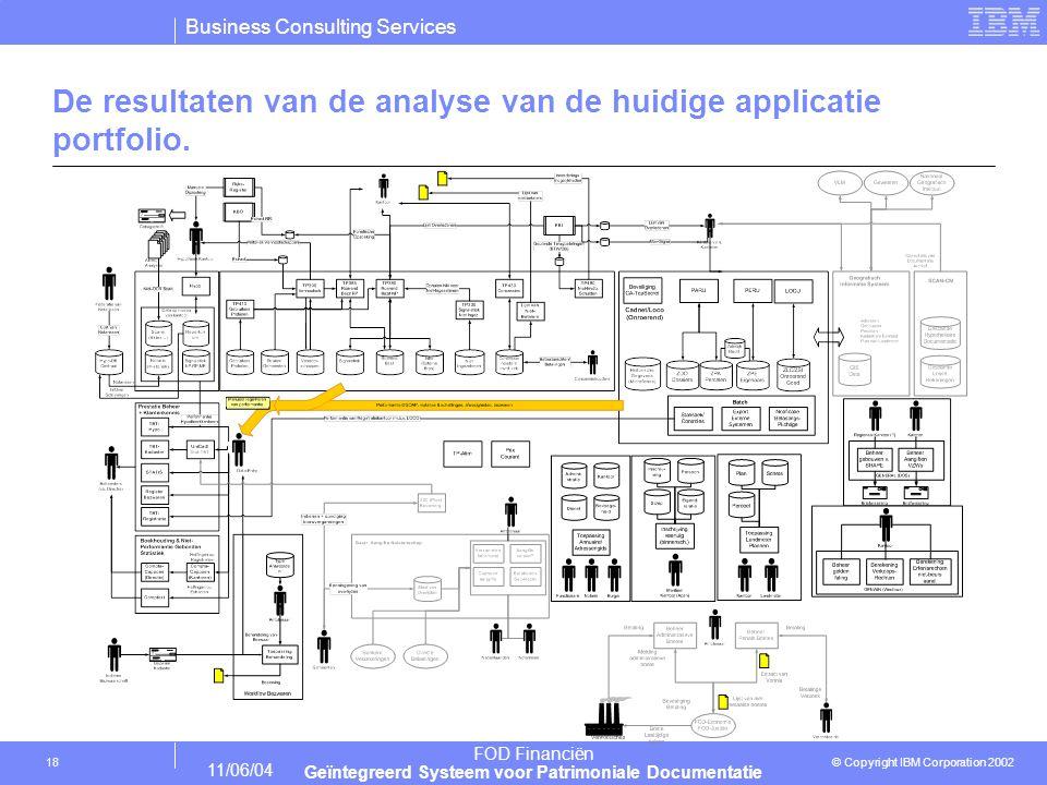 Business Consulting Services © Copyright IBM Corporation 2002 FOD Financiën Geïntegreerd Systeem voor Patrimoniale Documentatie 11/06/04 18 De resultaten van de analyse van de huidige applicatie portfolio.