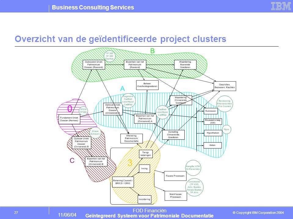 Business Consulting Services © Copyright IBM Corporation 2004 11/06/04 FOD Financiën Geïntegreerd Systeem voor Patrimoniale Documentatie 27 Overzicht van de geïdentificeerde project clusters
