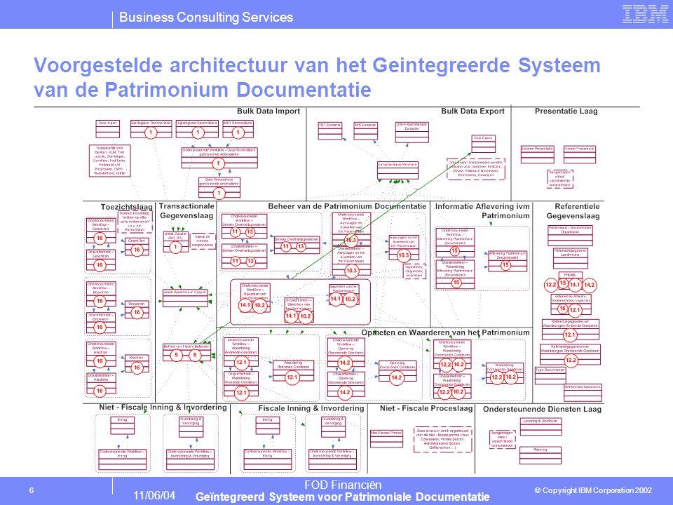 Business Consulting Services © Copyright IBM Corporation 2002 FOD Financiën Geïntegreerd Systeem voor Patrimoniale Documentatie 11/06/04 6 Voorgestelde architectuur van het Geintegreerde Systeem van de Patrimonium Documentatie