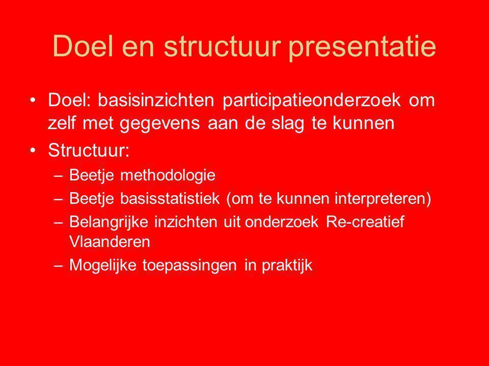 Inzichten: socialisatie Netto-kansverhouding dat een bepaalde groep frequent participeert tov een referentiegroep ('.') Bron: Re-Creatief Vlaanderen