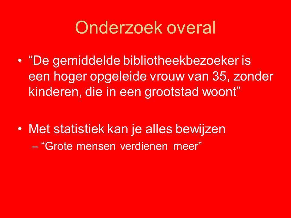 Wat je altijd al wilde weten over: participatieonderzoek Maarten van Meer – CultuurNet Vlaanderen