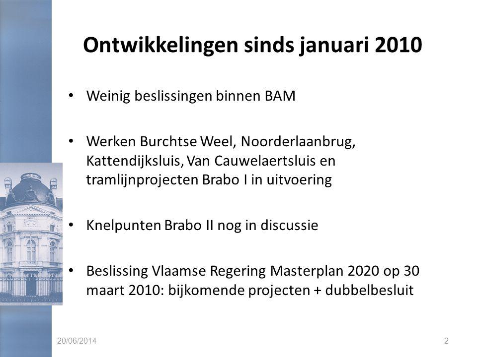 Ontwikkelingen sinds januari 2010 • Weinig beslissingen binnen BAM • Werken Burchtse Weel, Noorderlaanbrug, Kattendijksluis, Van Cauwelaertsluis en tramlijnprojecten Brabo I in uitvoering • Knelpunten Brabo II nog in discussie • Beslissing Vlaamse Regering Masterplan 2020 op 30 maart 2010: bijkomende projecten + dubbelbesluit 20/06/20142