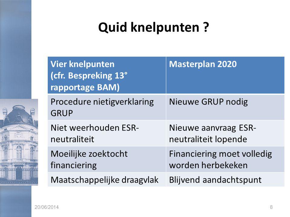 Quid knelpunten ? Vier knelpunten (cfr. Bespreking 13° rapportage BAM) Masterplan 2020 Procedure nietigverklaring GRUP Nieuwe GRUP nodig Niet weerhoud