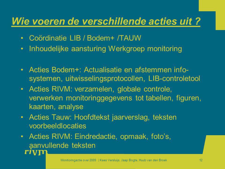 Monitoringactie over 2009 | Kees Versluijs, Jaap Bogte, Huub van den Broek12 Wie voeren de verschillende acties uit ? •Coördinatie LIB / Bodem+ /TAUW