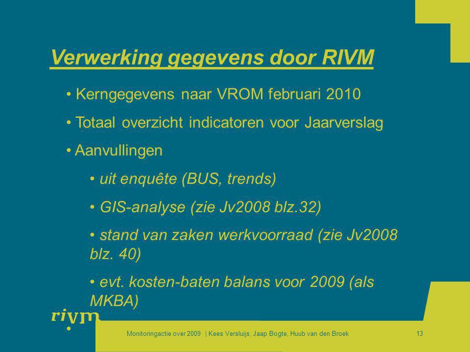 Monitoringactie over 2009 | Kees Versluijs, Jaap Bogte, Huub van den Broek13 Verwerking gegevens door RIVM • Kerngegevens naar VROM februari 2010 • To