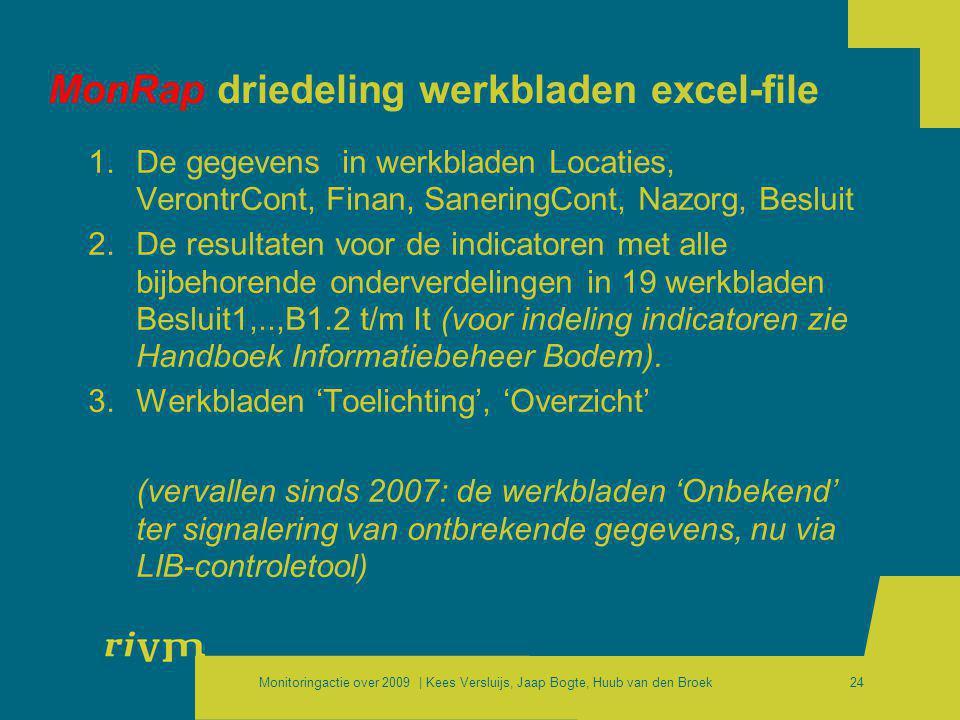 Monitoringactie over 2009 | Kees Versluijs, Jaap Bogte, Huub van den Broek24 MonRap driedeling werkbladen excel-file 1.De gegevens in werkbladen Locat