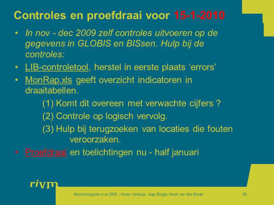 Monitoringactie over 2009 | Kees Versluijs, Jaap Bogte, Huub van den Broek28 Controles en proefdraai voor 15-1-2010 •In nov - dec 2009 zelf controles