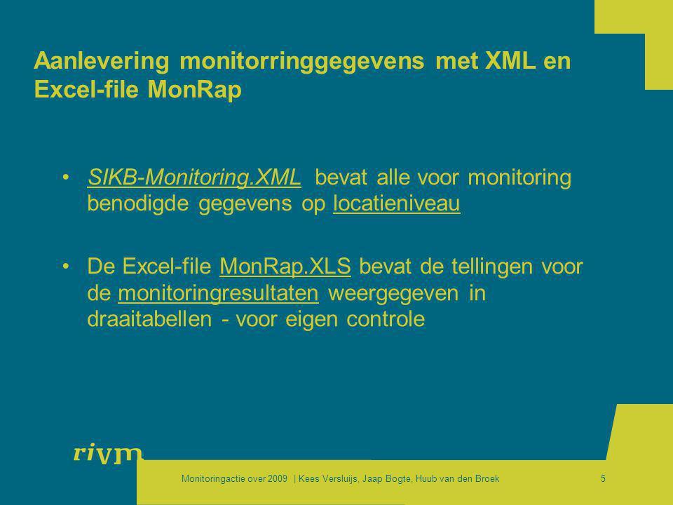 Monitoringactie over 2009 | Kees Versluijs, Jaap Bogte, Huub van den Broek5 Aanlevering monitorringgegevens met XML en Excel-file MonRap •SIKB-Monitor