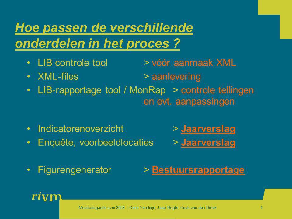 Monitoringactie over 2009 | Kees Versluijs, Jaap Bogte, Huub van den Broek6 Hoe passen de verschillende onderdelen in het proces ? •LIB controle tool>