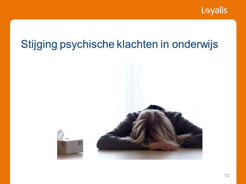 13 Stijging psychische klachten in onderwijs