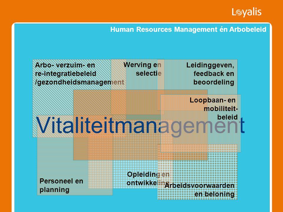 41 Active Aging en HRM Human Resources Management én Arbobeleid Arbo- verzuim- en re-integratiebeleid /gezondheidsmanagement Opleiding en ontwikkeling