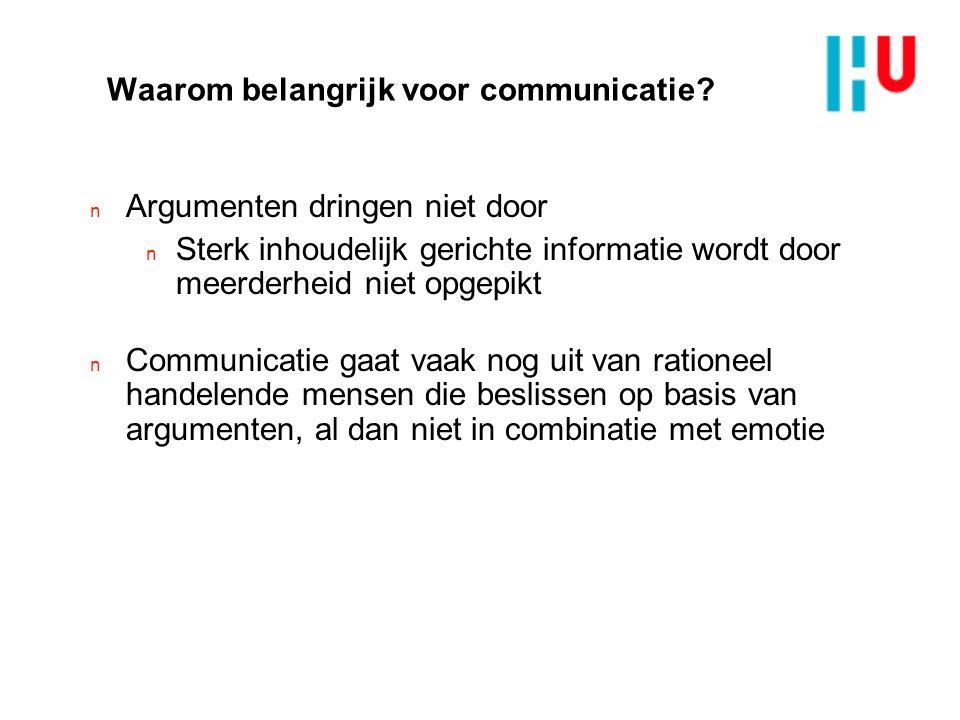 Waarom belangrijk voor communicatie.