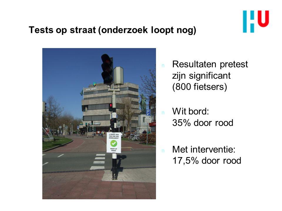 Tests op straat (onderzoek loopt nog) n Resultaten pretest zijn significant (800 fietsers) n Wit bord: 35% door rood n Met interventie: 17,5% door rood