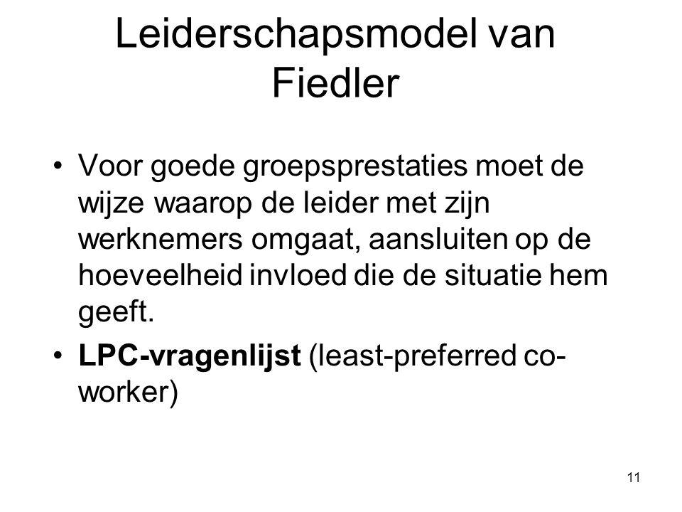 11 Leiderschapsmodel van Fiedler •Voor goede groepsprestaties moet de wijze waarop de leider met zijn werknemers omgaat, aansluiten op de hoeveelheid
