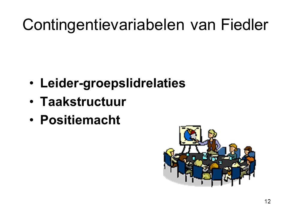12 Contingentievariabelen van Fiedler •Leider-groepslidrelaties •Taakstructuur •Positiemacht