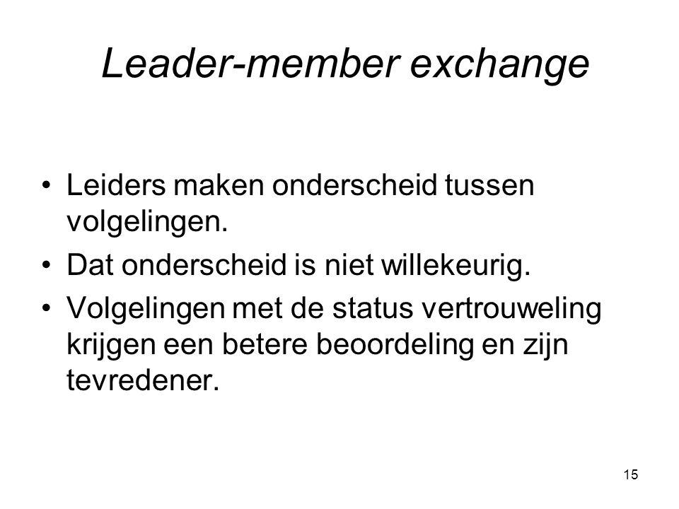 15 Leader-member exchange •Leiders maken onderscheid tussen volgelingen. •Dat onderscheid is niet willekeurig. •Volgelingen met de status vertrouwelin
