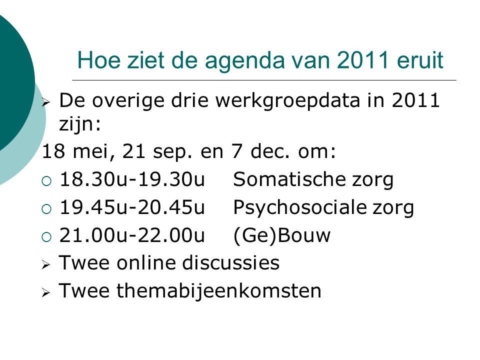 Hoe ziet de agenda van 2011 eruit  De overige drie werkgroepdata in 2011 zijn: 18 mei, 21 sep. en 7 dec. om:  18.30u-19.30u Somatische zorg  19.45u