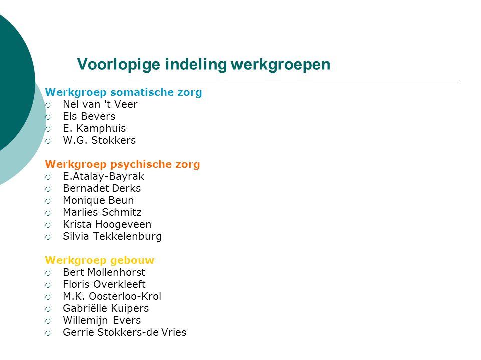 Voorlopige indeling werkgroepen Werkgroep somatische zorg  Nel van 't Veer  Els Bevers  E. Kamphuis  W.G. Stokkers Werkgroep psychische zorg  E.A