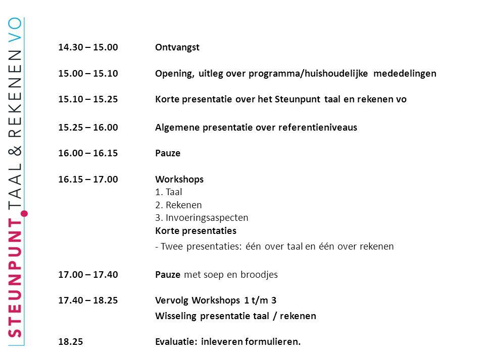 Programma 14.30 – 15.00Ontvangst 15.00 – 15.10Opening, uitleg over programma/huishoudelijke mededelingen 15.10 – 15.25Korte presentatie over het Steunpunt taal en rekenen vo 15.25 – 16.00Algemene presentatie over referentieniveaus 16.00 – 16.15Pauze 16.15 – 17.00Workshops 1.