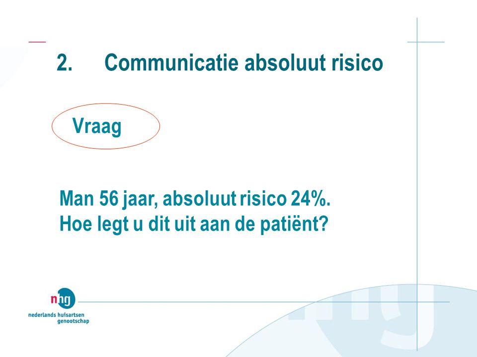 2.Communicatie absoluut risico Vraag Man 56 jaar, absoluut risico 24%.