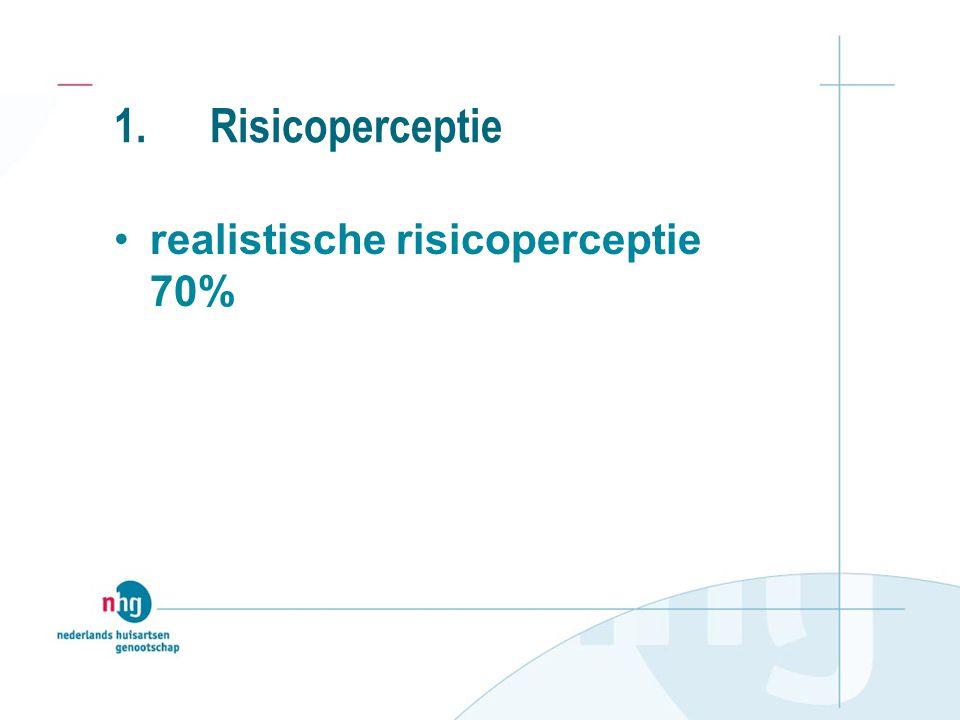 1. Risicoperceptie •realistische risicoperceptie 70%