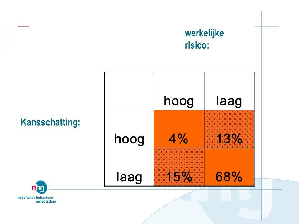 3. Communicatie over risicoreductie cholRR •RRR:88%92% •ARR:42%75%