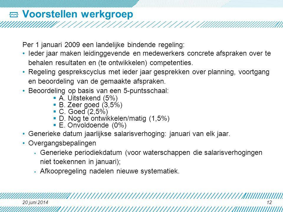 Voorstellen werkgroep Per 1 januari 2009 een landelijke bindende regeling: •Ieder jaar maken leidinggevende en medewerkers concrete afspraken over te