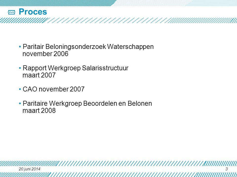 Proces • Paritair Beloningsonderzoek Waterschappen november 2006 • Rapport Werkgroep Salarisstructuur maart 2007 • CAO november 2007 • Paritaire Werkgroep Beoordelen en Belonen maart 2008 20 juni 20143