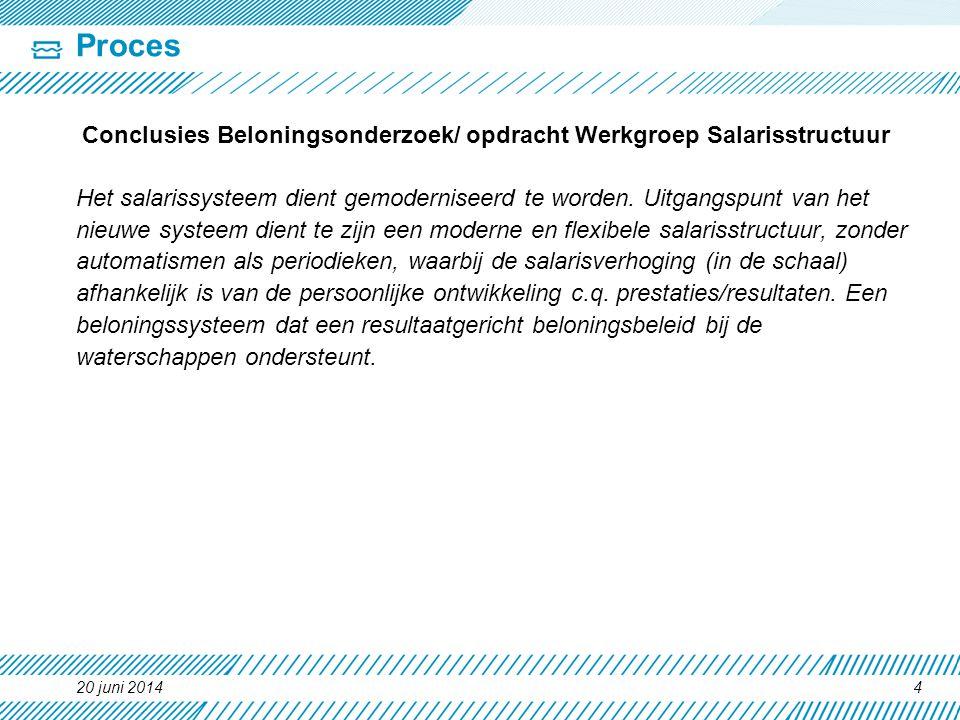 Proces Conclusies Beloningsonderzoek/ opdracht Werkgroep Salarisstructuur Het salarissysteem dient gemoderniseerd te worden. Uitgangspunt van het nieu