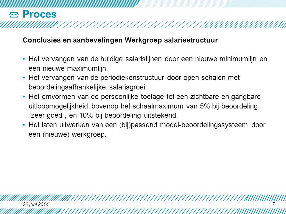 Proces Conclusies en aanbevelingen Werkgroep salarisstructuur •Het vervangen van de huidige salarislijnen door een nieuwe minimumlijn en een nieuwe ma