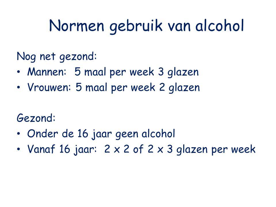 Normen gebruik van alcohol Nog net gezond: • Mannen: 5 maal per week 3 glazen • Vrouwen: 5 maal per week 2 glazen Gezond: • Onder de 16 jaar geen alco