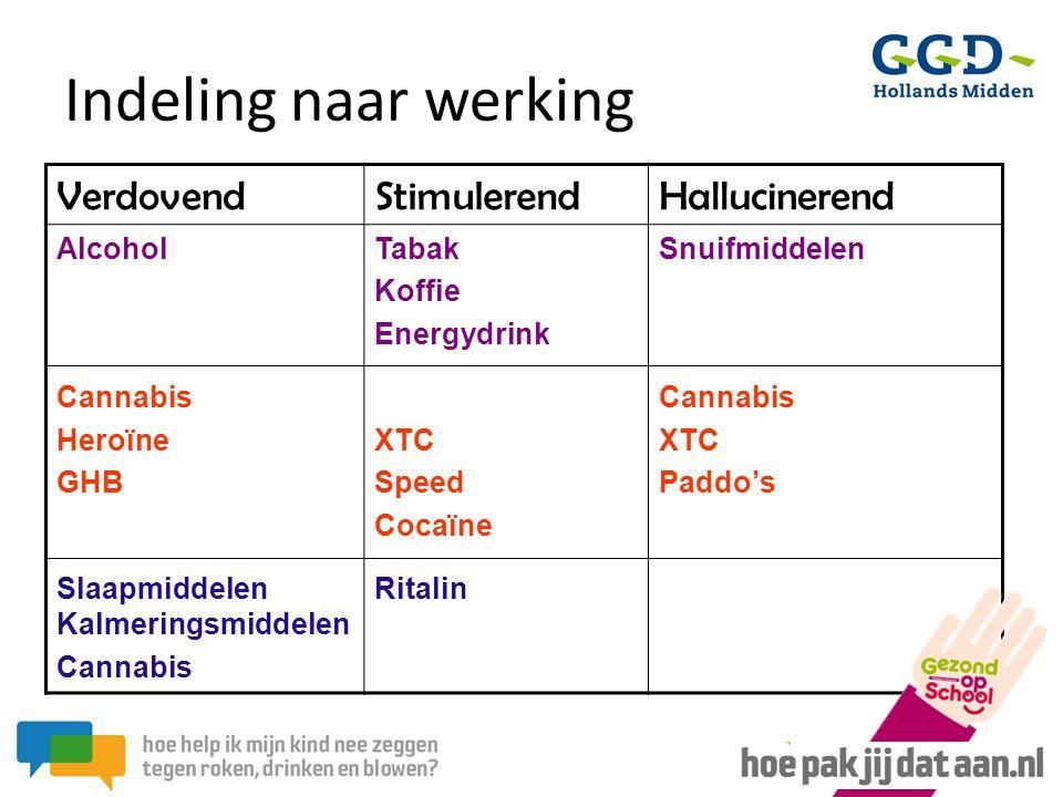 Energydrinks • Goedkoop: 28 eurocent • Omzet Nederland 115 miljoen Euro in 2007 • Dikmaker (calorieënbom) • Slecht voor tanden • Cafeïne, vooral veel taurine en suikers: 'ADHD uit een blikje' • Leidt tot druk en ongeconcentreerd gedrag • Op veel scholen verboden, in sommige landen verboden • Jong beginnen maakt het gemakkelijk tot een gewoonte • Maximaal 1 per dag en niet alle dagen