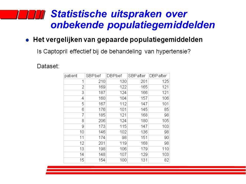 l Het vergelijken van gepaarde populatiegemiddelden Statistische uitspraken over onbekende populatiegemiddelden Is Captopril effectief bij de behandeling van hypertensie.