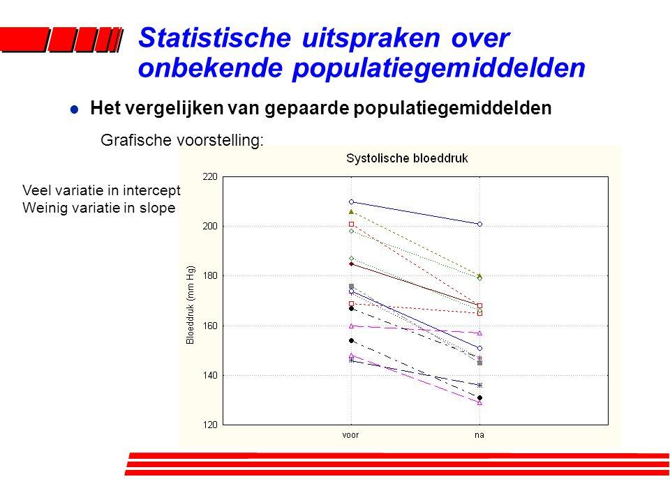 l Het vergelijken van gepaarde populatiegemiddelden Statistische uitspraken over onbekende populatiegemiddelden Grafische voorstelling: Veel variatie in intercept Weinig variatie in slope