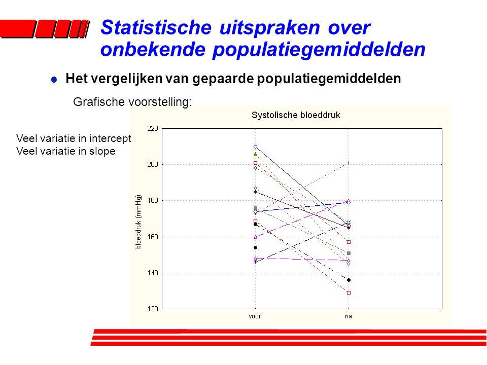 l Het vergelijken van gepaarde populatiegemiddelden Statistische uitspraken over onbekende populatiegemiddelden Grafische voorstelling: Veel variatie in intercept Veel variatie in slope