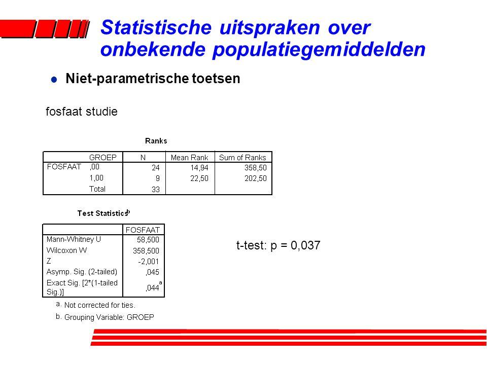 l Niet-parametrische toetsen Statistische uitspraken over onbekende populatiegemiddelden t-test: p = 0,037 fosfaat studie