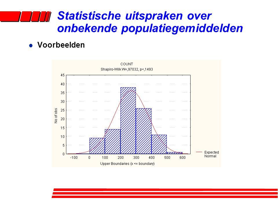 l Voorbeelden Statistische uitspraken over onbekende populatiegemiddelden