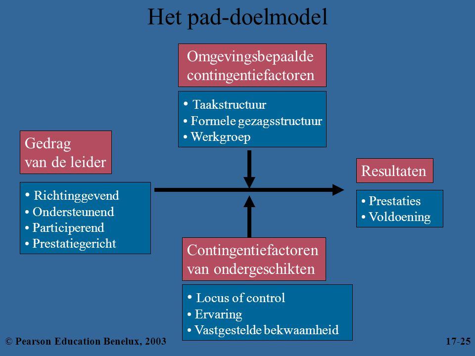 Het pad-doelmodel Omgevingsbepaalde contingentiefactoren • Taakstructuur • Formele gezagsstructuur • Werkgroep Gedrag van de leider • Richtinggevend •