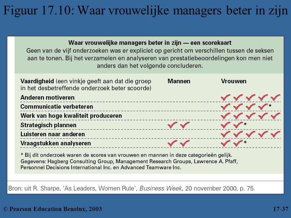 Figuur 17.10: Waar vrouwelijke managers beter in zijn © Pearson Education Benelux, 200317-37