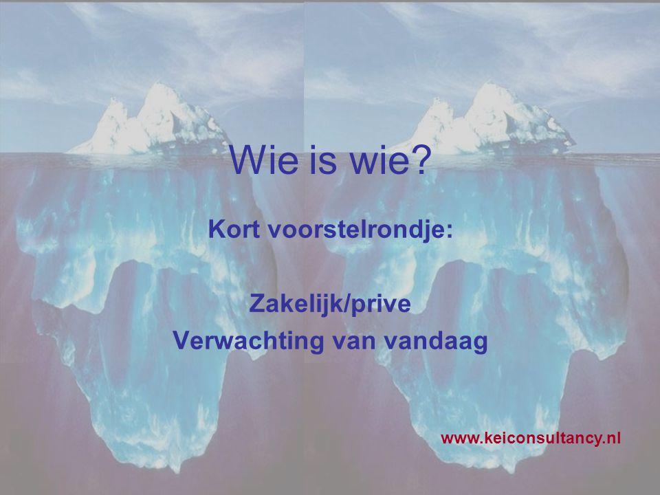 Wie is wie? Kort voorstelrondje: Zakelijk/prive Verwachting van vandaag www.keiconsultancy.nl