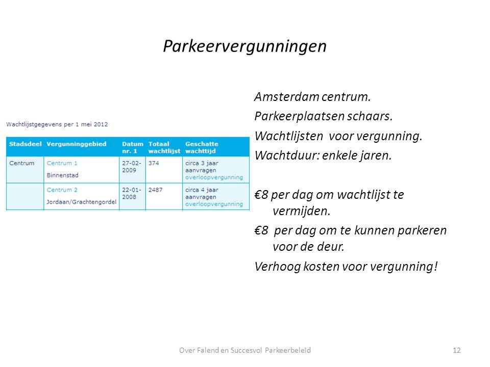 Parkeervergunningen Amsterdam centrum.Parkeerplaatsen schaars.