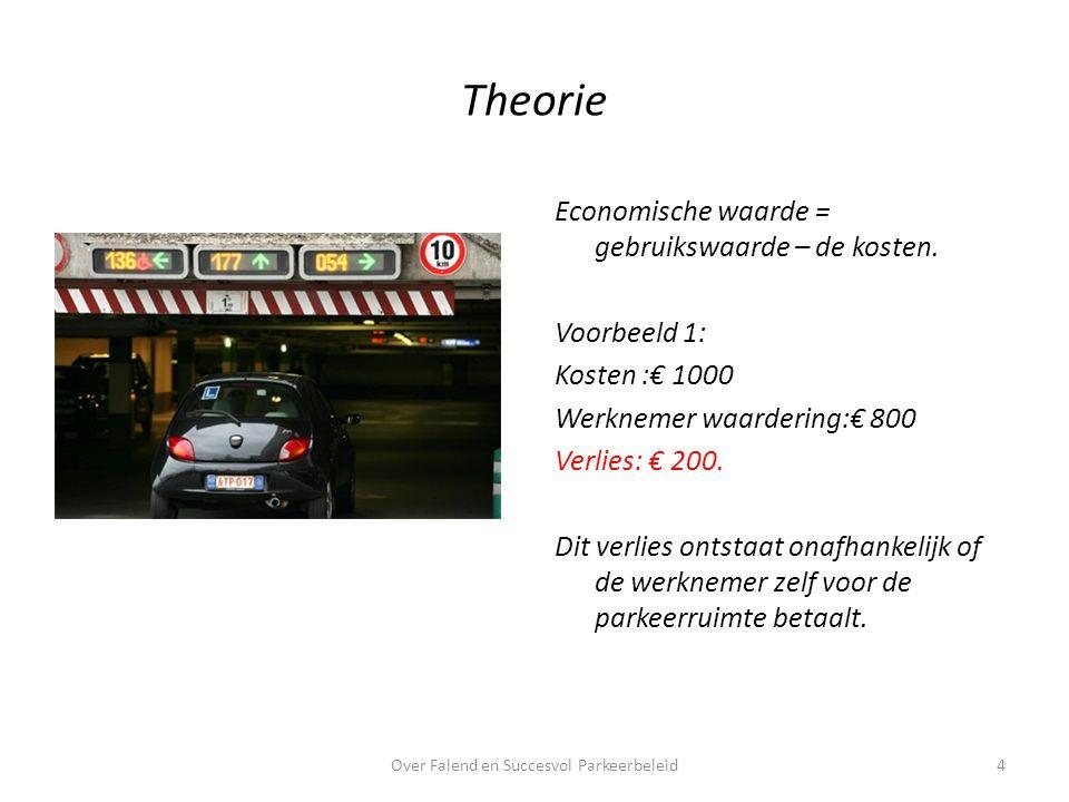 Theorie Economische waarde = gebruikswaarde – de kosten.