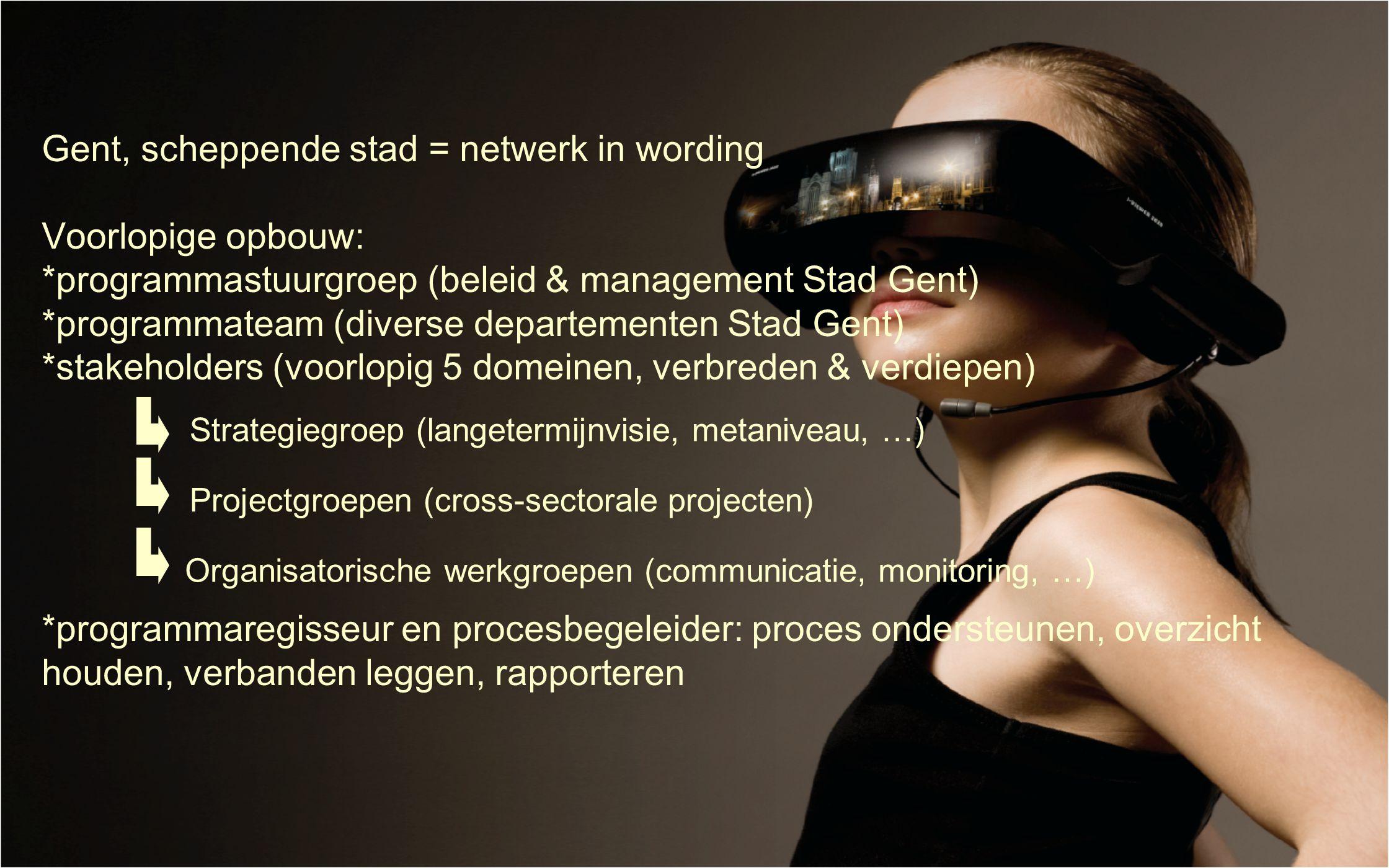 Gent, scheppende stad = netwerk in wording Voorlopige opbouw: *programmastuurgroep (beleid & management Stad Gent) *programmateam (diverse departementen Stad Gent) *stakeholders (voorlopig 5 domeinen, verbreden & verdiepen) *programmaregisseur en procesbegeleider: proces ondersteunen, overzicht houden, verbanden leggen, rapporteren Projectgroepen (cross-sectorale projecten) Strategiegroep (langetermijnvisie, metaniveau, …) Organisatorische werkgroepen (communicatie, monitoring, …)