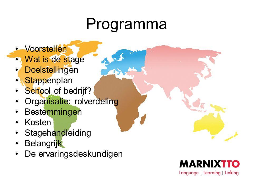 Programma •Voorstellen •Wat is de stage •Doelstellingen •Stappenplan •School of bedrijf.