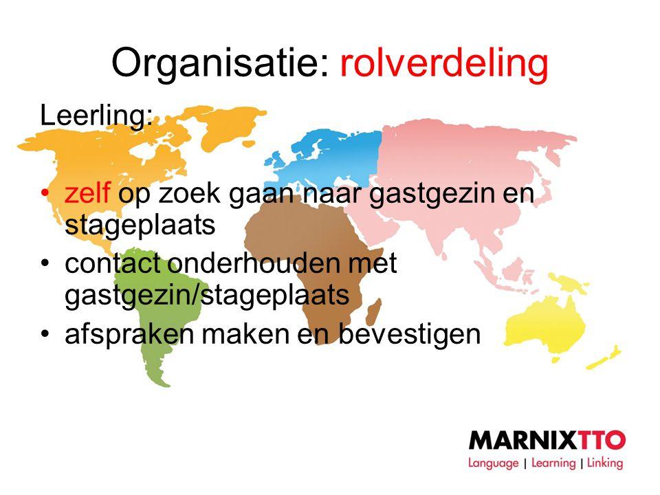 Organisatie: rolverdeling Leerling: •zelf op zoek gaan naar gastgezin en stageplaats •contact onderhouden met gastgezin/stageplaats •afspraken maken en bevestigen