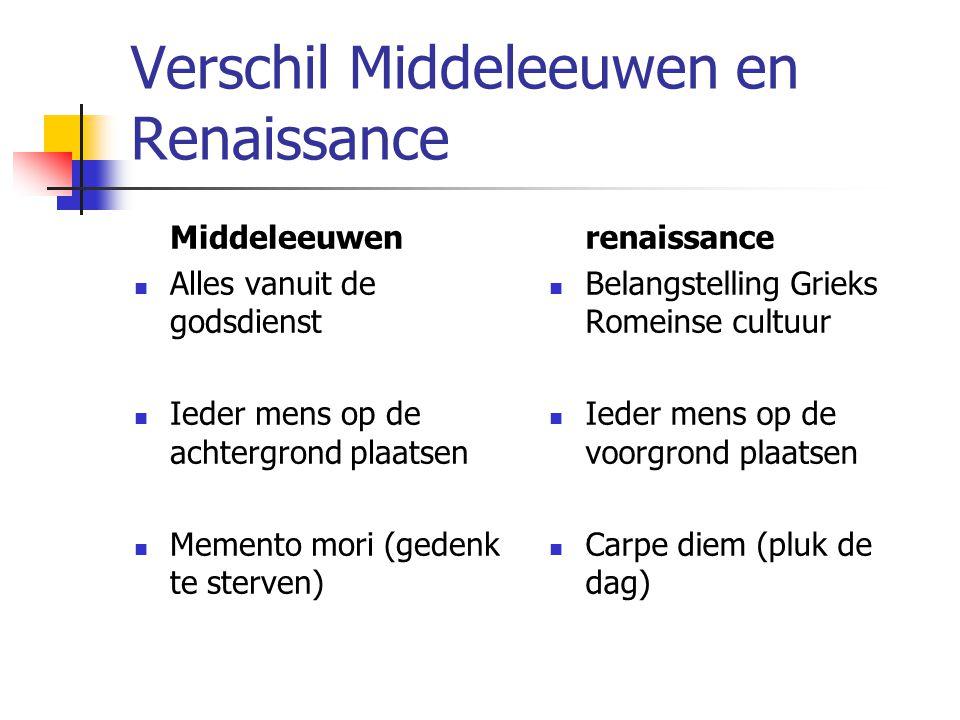 Verschil Middeleeuwen en Renaissance Middeleeuwen  Alles vanuit de godsdienst  Ieder mens op de achtergrond plaatsen  Memento mori (gedenk te sterv