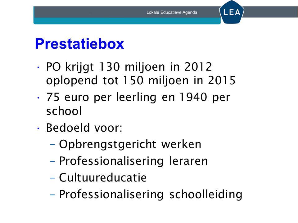 Prestatiebox •PO krijgt 130 miljoen in 2012 oplopend tot 150 miljoen in 2015 •75 euro per leerling en 1940 per school •Bedoeld voor: –Opbrengstgericht werken –Professionalisering leraren –Cultuureducatie –Professionalisering schoolleiding